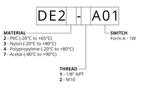 vertical float switch 20 series ordering code